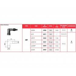 Anti-parasite NGK LD05F-R...